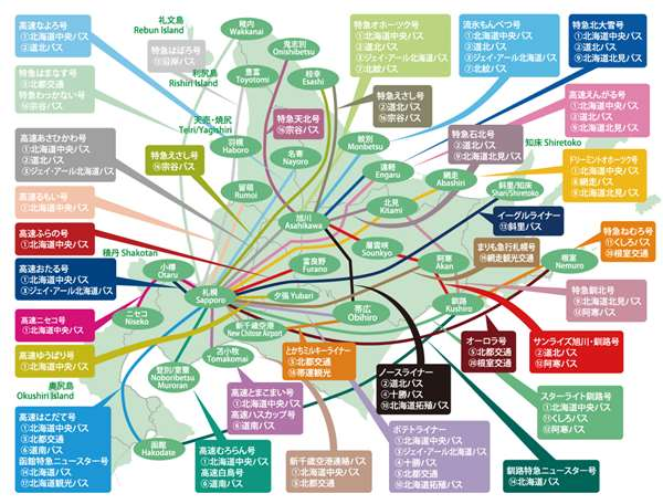 北海道の道路情報